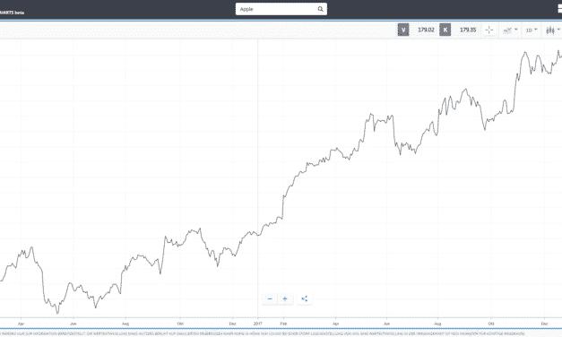 Du möchtest schnell und einfach Apple Aktien kaufen?